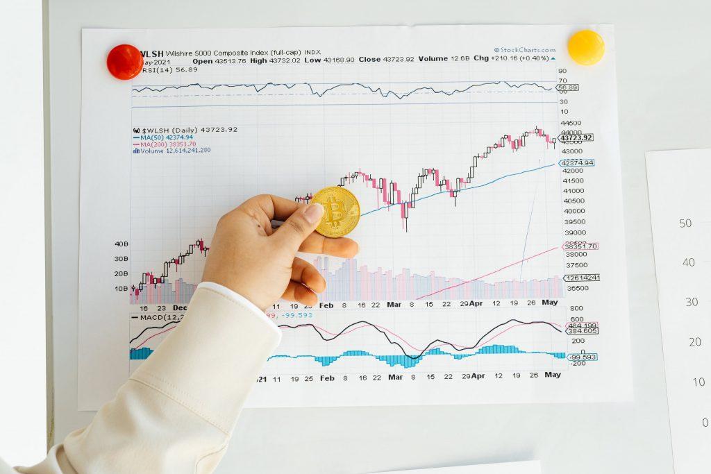 Analyse crypto - Connaître les différents modèles