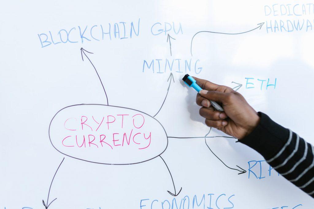 Bitcoin - Une opportunité à saisir